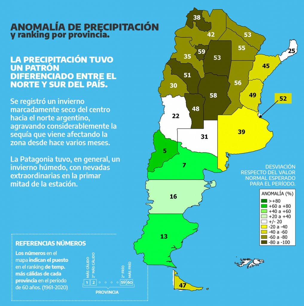Ranking y anomalía de precipitación en Argentina, invierno 2020