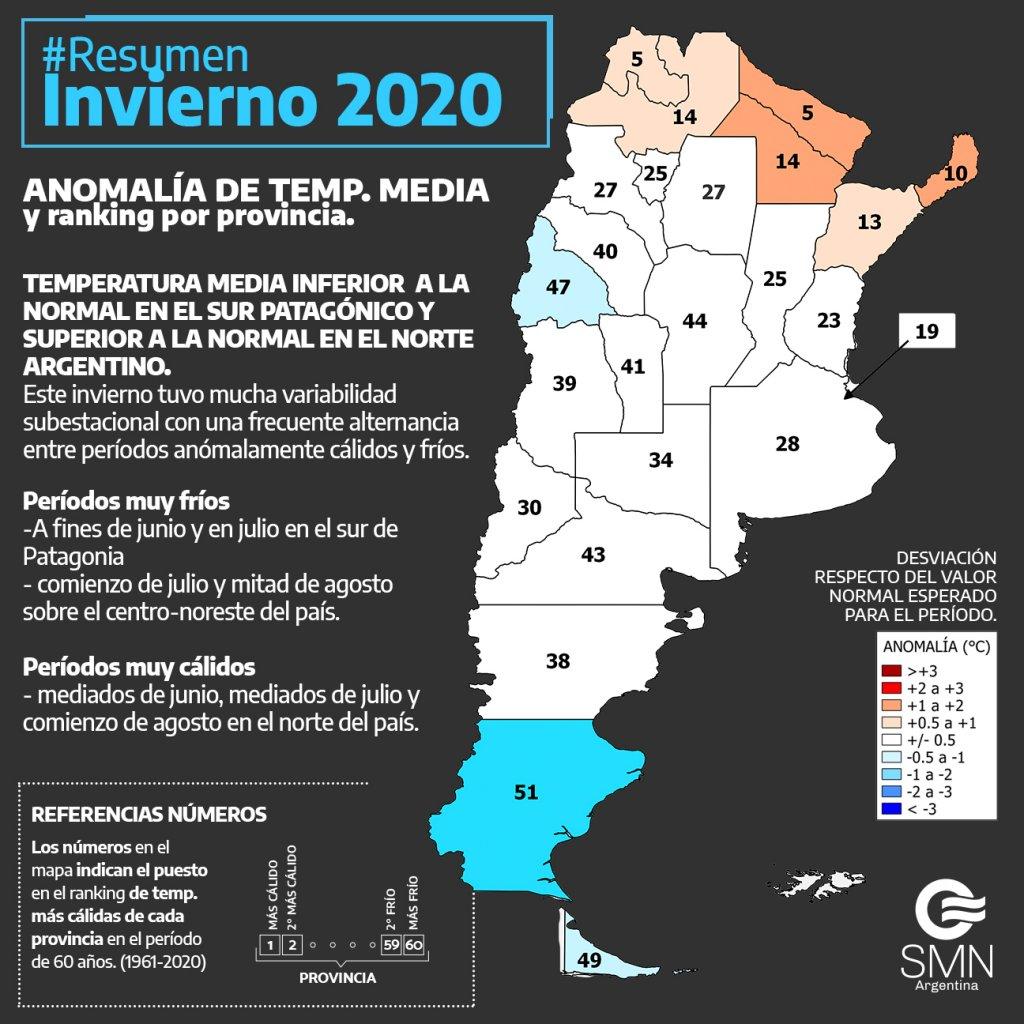 Ranking y anomalía de temperaturas en Argentina, invierno 2020. Gráfica por el Servicio Nacional Meteorológico.