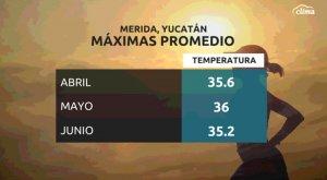 ¿Es normal este calor extremo en la Península de Yucatán?