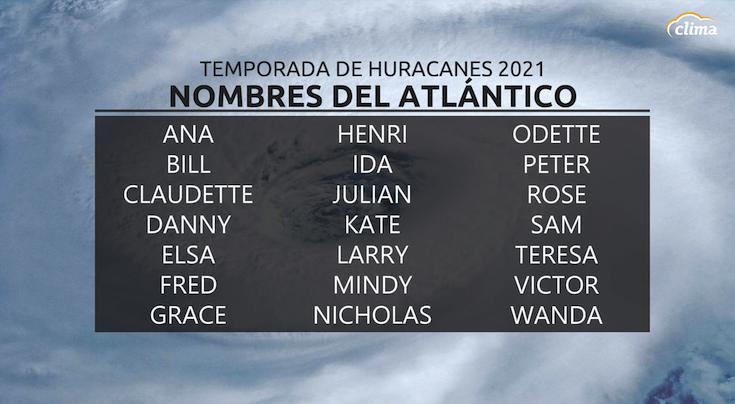 Nombres de la temporada de huracanes del Atlántico para el 2021.