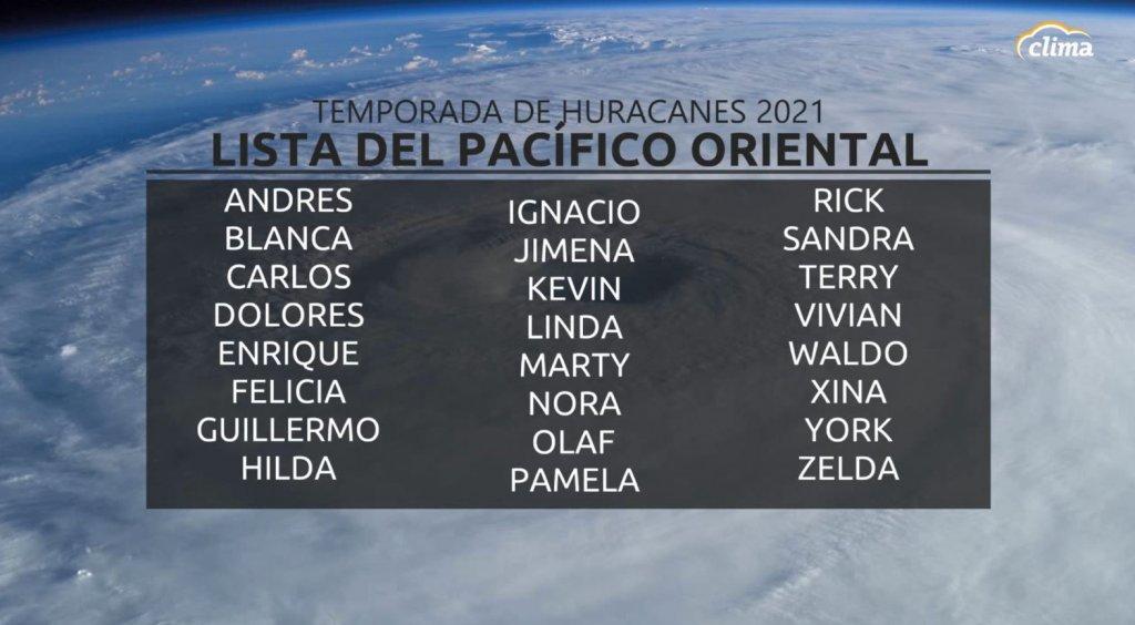 Nombres de la temporada de huracanes del Pacífico Oriental para el 2021.