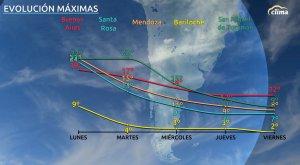 Llega el frío polar: Así descenderán los termómetros
